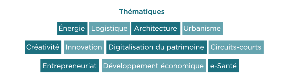 thematique hub creatif de verviers